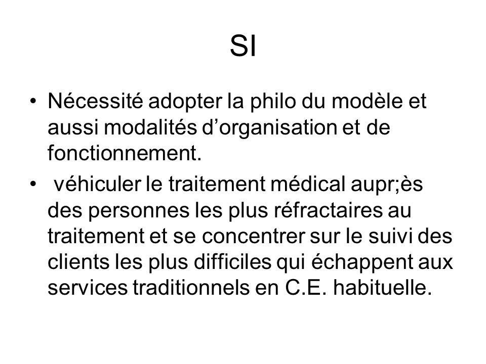 SI Nécessité adopter la philo du modèle et aussi modalités dorganisation et de fonctionnement. véhiculer le traitement médical aupr;ès des personnes l