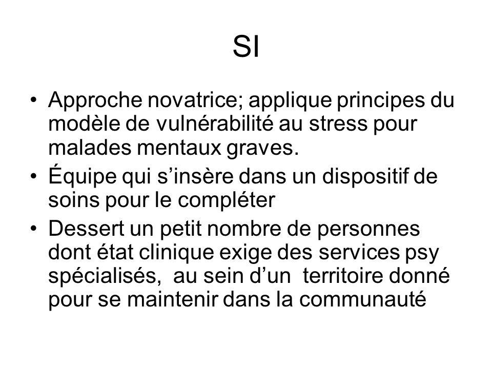 SI Approche novatrice; applique principes du modèle de vulnérabilité au stress pour malades mentaux graves. Équipe qui sinsère dans un dispositif de s
