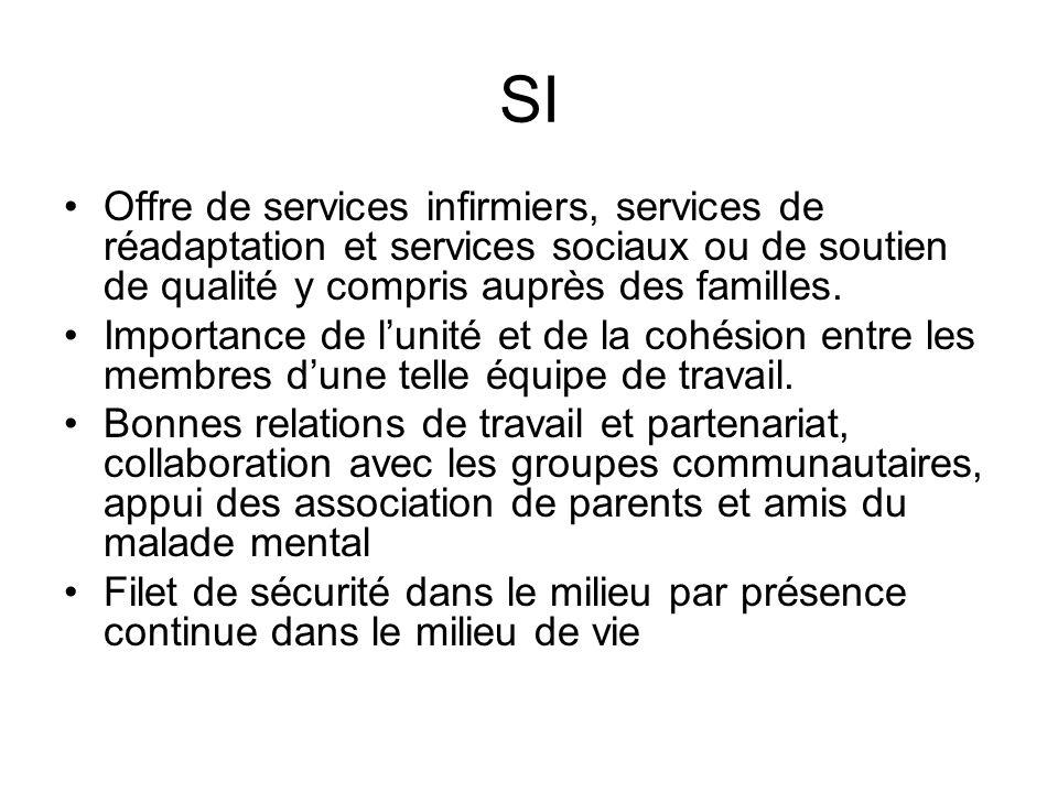 SI Offre de services infirmiers, services de réadaptation et services sociaux ou de soutien de qualité y compris auprès des familles. Importance de lu