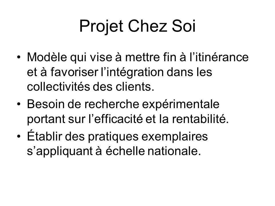 Projet Chez Soi Itinérance :74 mois depuis leur enfance H:78 mois; F 66 mois.