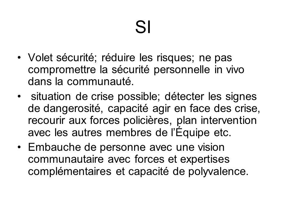 SI Volet sécurité; réduire les risques; ne pas compromettre la sécurité personnelle in vivo dans la communauté. situation de crise possible; détecter