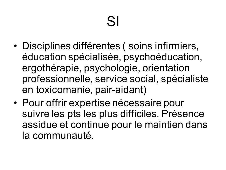 SI Disciplines différentes ( soins infirmiers, éducation spécialisée, psychoéducation, ergothérapie, psychologie, orientation professionnelle, service