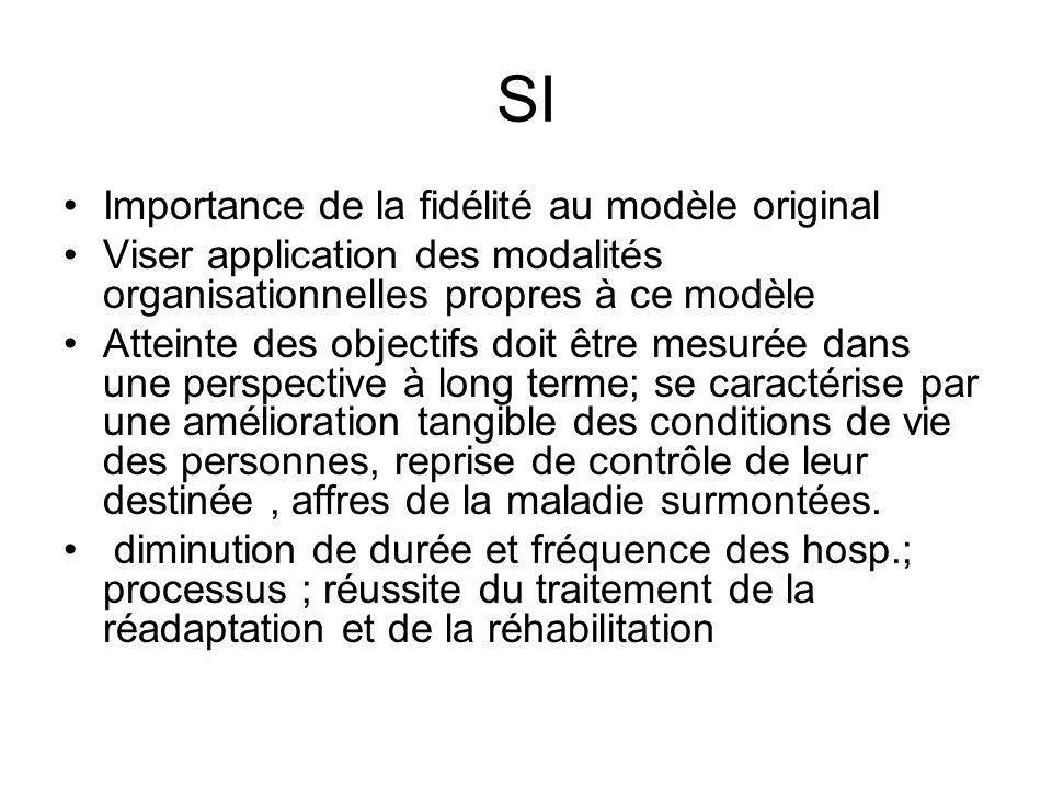 SI Importance de la fidélité au modèle original Viser application des modalités organisationnelles propres à ce modèle Atteinte des objectifs doit êtr