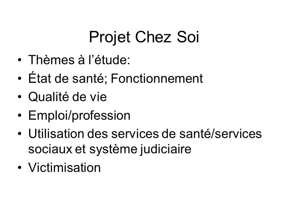 Projet Chez Soi Montréal: 2 essais à répartition aléatoires en parallèle 180 personnes avec problèmes de santé mentale sévères: 80 assignées au hasard au SIM et Housing First; 100 services habituels.