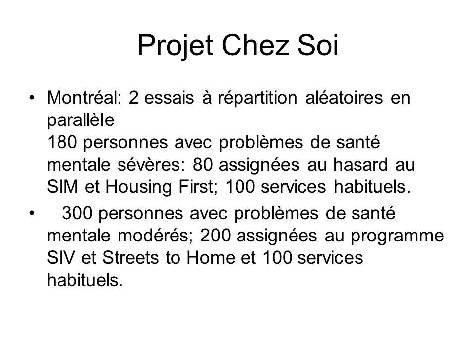 Projet Chez Soi Montréal: 2 essais à répartition aléatoires en parallèle 180 personnes avec problèmes de santé mentale sévères: 80 assignées au hasard