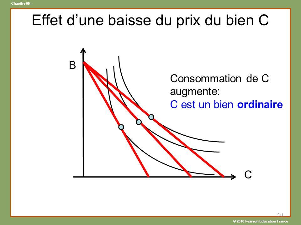 ® 2010 Pearson Education France Chapitre 05 – Effet dune baisse du prix du bien C 10 B C Consommation de C augmente: C est un bien ordinaire