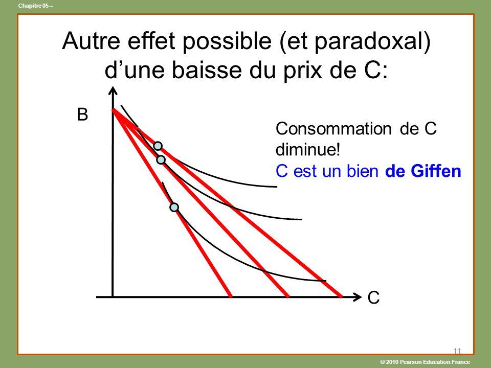 ® 2010 Pearson Education France Chapitre 05 – Autre effet possible (et paradoxal) dune baisse du prix de C: 11 C B Consommation de C diminue.
