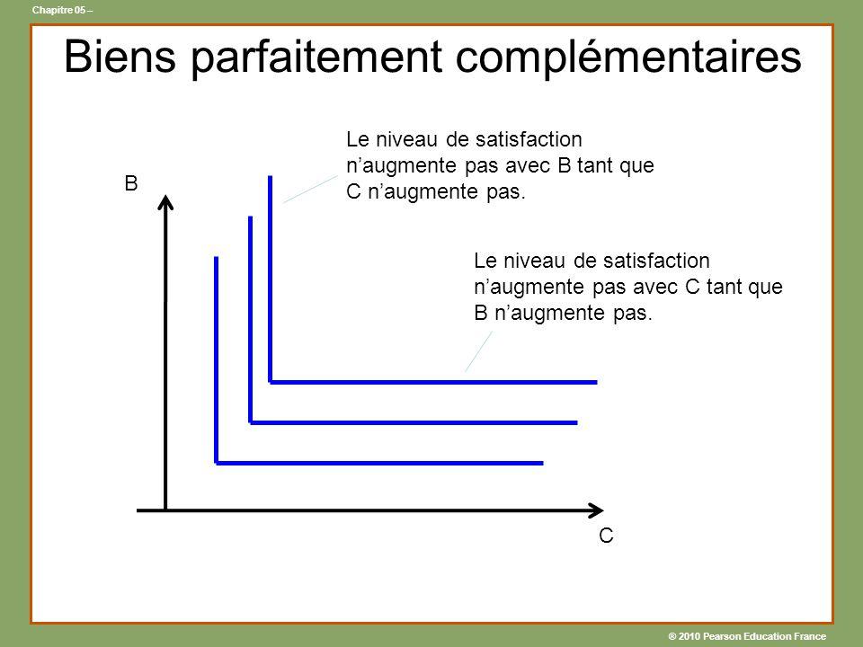 ® 2010 Pearson Education France Chapitre 05 – Biens parfaitement complémentaires C B Le niveau de satisfaction naugmente pas avec B tant que C naugmente pas.