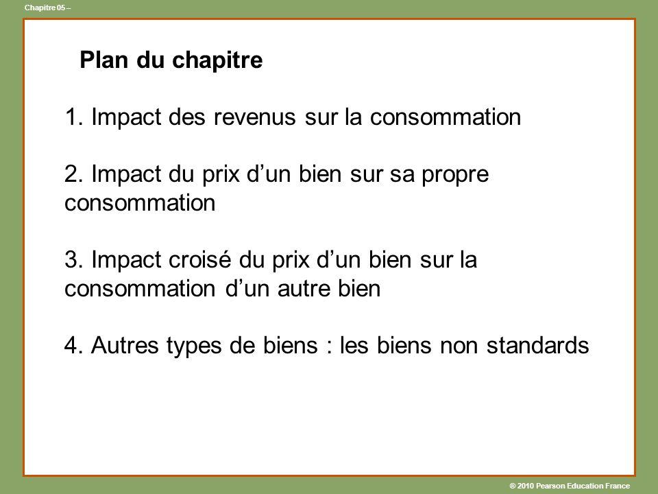 ® 2010 Pearson Education France Chapitre 05 – 1. Impact des revenus sur la consommation 3