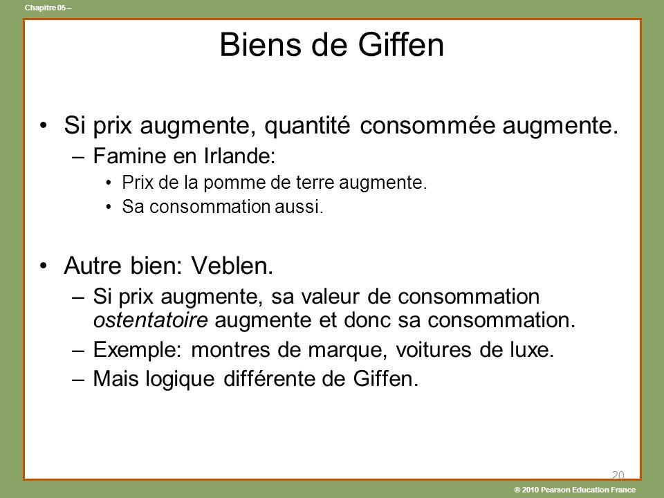 ® 2010 Pearson Education France Chapitre 05 – Biens de Giffen Si prix augmente, quantité consommée augmente.