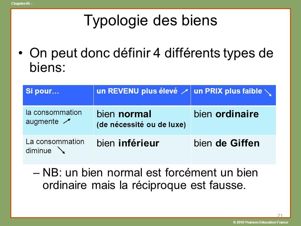 ® 2010 Pearson Education France Chapitre 05 – Typologie des biens On peut donc définir 4 différents types de biens: –NB: un bien normal est forcément un bien ordinaire mais la réciproque est fausse.