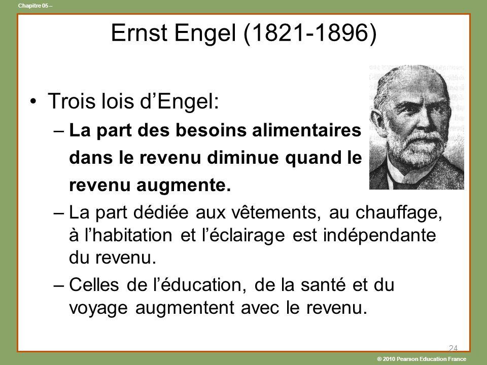 ® 2010 Pearson Education France Chapitre 05 – Ernst Engel (1821-1896) Trois lois dEngel: –La part des besoins alimentaires dans le revenu diminue quand le revenu augmente.
