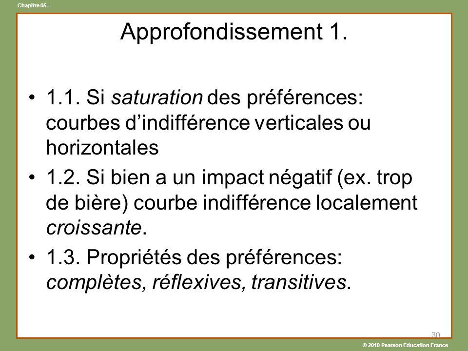® 2010 Pearson Education France Chapitre 05 – Approfondissement 1.