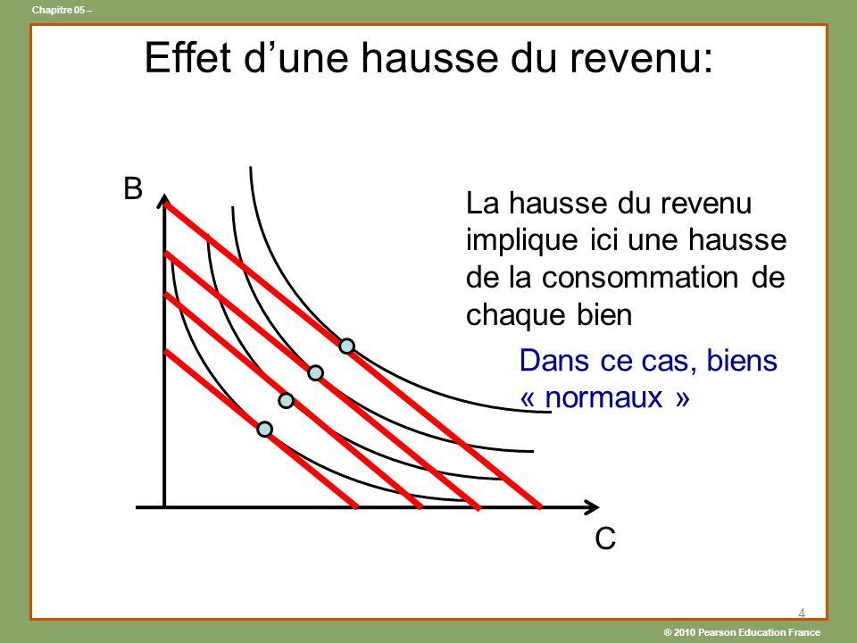 ® 2010 Pearson Education France Chapitre 05 – Effet dune hausse du revenu: 4 C B La hausse du revenu implique ici une hausse de la consommation de chaque bien Dans ce cas, biens « normaux »