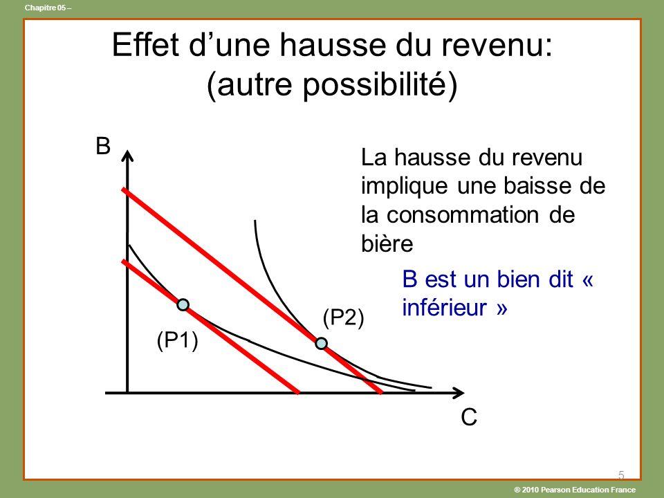 ® 2010 Pearson Education France Chapitre 05 – Effet dune hausse du revenu: (autre possibilité) 5 C B La hausse du revenu implique une baisse de la consommation de bière B est un bien dit « inférieur » (P1) (P2)