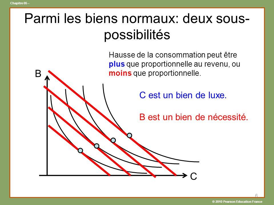 ® 2010 Pearson Education France Chapitre 05 – Parmi les biens normaux: deux sous- possibilités 6 Hausse de la consommation peut être plus que proportionnelle au revenu, ou moins que proportionnelle.