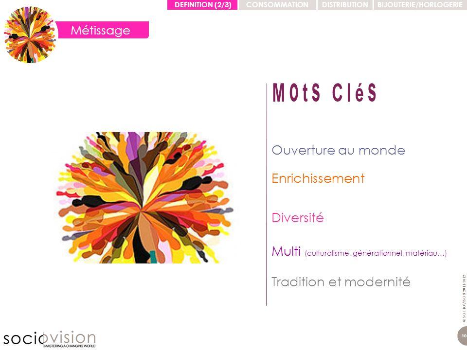 © SOCIOVISON 2011-2012 10 Diversité Ouverture au monde Tradition et modernité Multi (culturalisme, générationnel, matériau…) Enrichissement Métissage