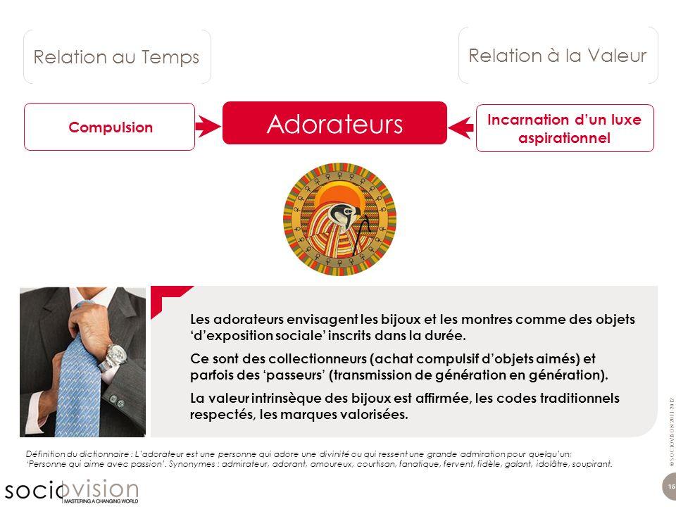 © SOCIOVISON 2011-2012 15 Relation au Temps Relation à la Valeur Adorateurs Définition du dictionnaire : Ladorateur est une personne qui adore une div