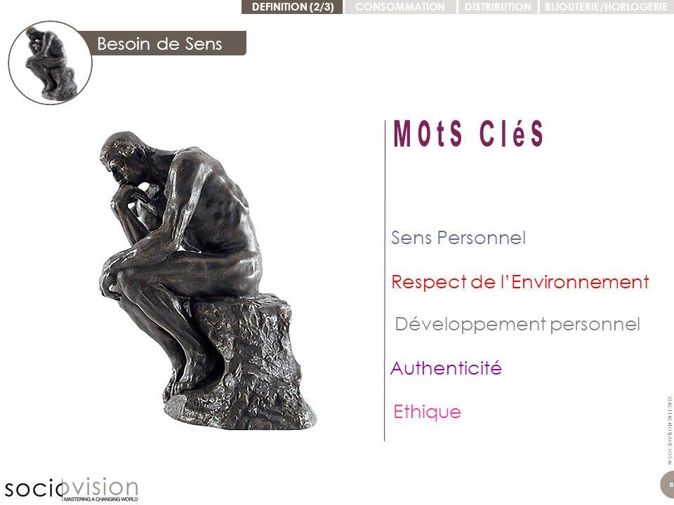 © SOCIOVISON 2011-2012 8 8 Respect de lEnvironnement Sens Personnel Développement personnel Authenticité Ethique Besoin de Sens DEFINITION (2/3)CONSOM