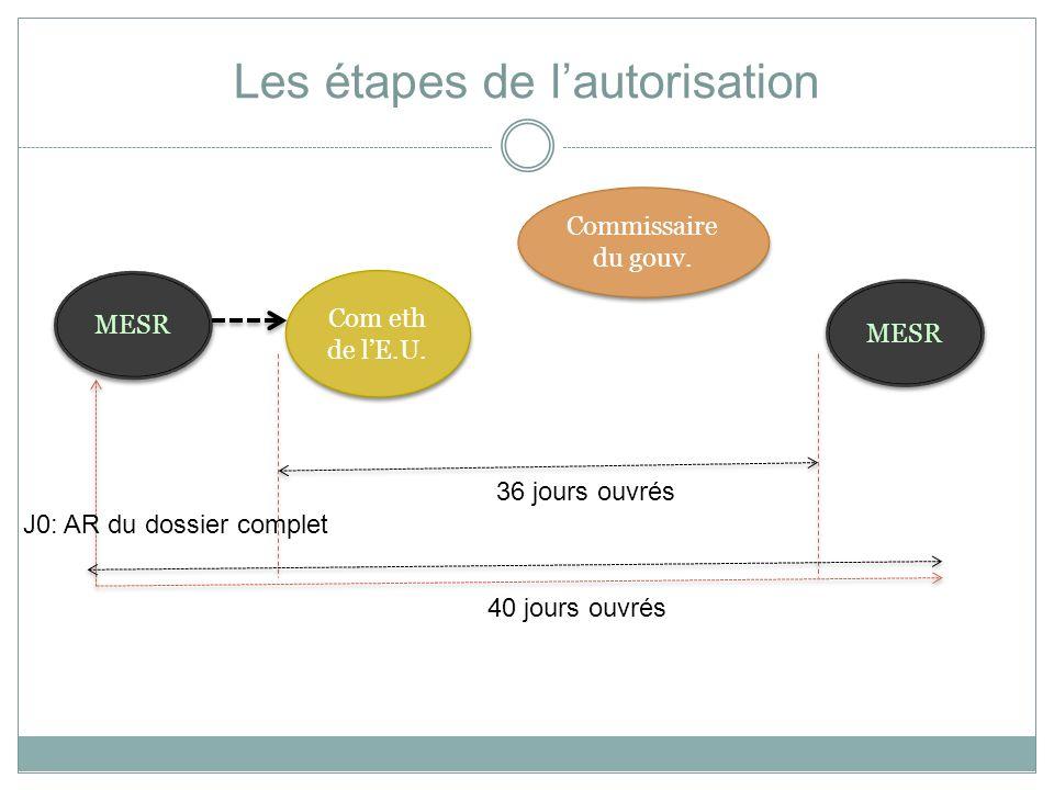 Les étapes de lautorisation MESR Com eth de lE.U.Commissaire du gouv.