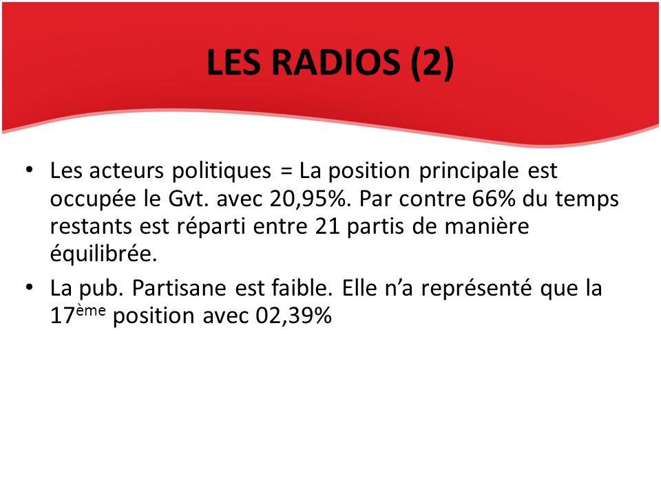 LES RADIOS (2) Les acteurs politiques = La position principale est occupée le Gvt.