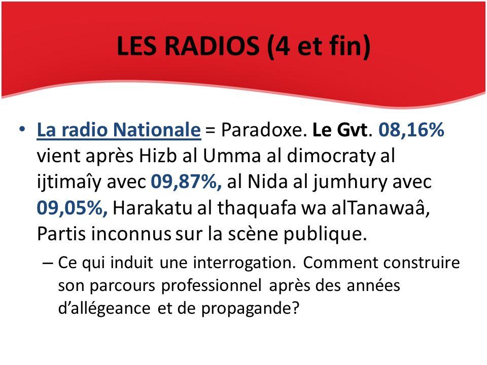 LES RADIOS (4 et fin) La radio Nationale = Paradoxe. Le Gvt. 08,16% vient après Hizb al Umma al dimocraty al ijtimaîy avec 09,87%, al Nida al jumhury