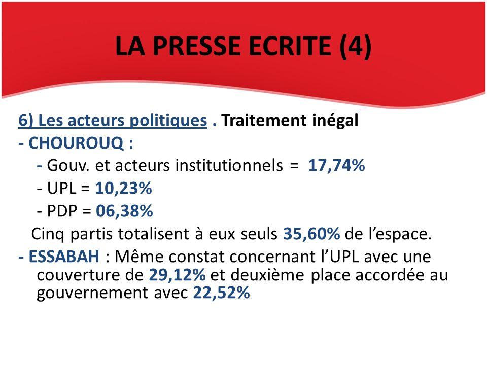 LA PRESSE ECRITE (4) 6) Les acteurs politiques. Traitement inégal - CHOUROUQ : - Gouv. et acteurs institutionnels = 17,74% - UPL = 10,23% - PDP = 06,3