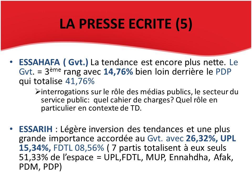 LA PRESSE ECRITE (5) ESSAHAFA ( Gvt.) La tendance est encore plus nette. Le Gvt. = 3 ème rang avec 14,76% bien loin derrière le PDP qui totalise 41,76