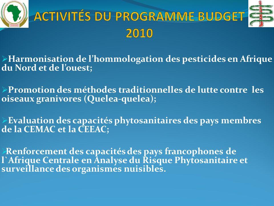 Harmonisation de lhommologation des pesticides en Afrique du Nord et de louest; Promotion des méthodes traditionnelles de lutte contre les oiseaux gra