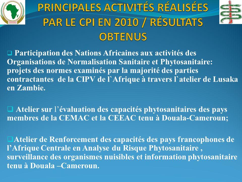 Participation des Nations Africaines aux activités des Organisations de Normalisation Sanitaire et Phytosanitaire: projets des normes examinés par la