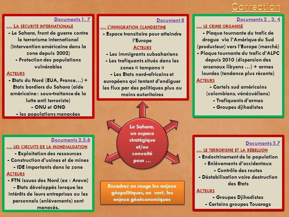 Documents 2, 3, 4 … LE CRIME ORGANISÉ - Plaque tournante du trafic de drogue via lAmérique du Sud (producteur) vers lEurope (marché) - Plaque tournant