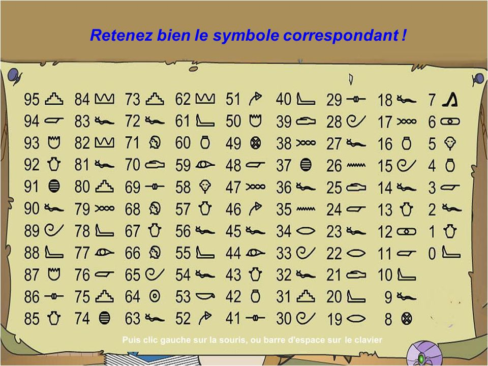 Maintenant, regardez le symbole correspondant à ce nombre...
