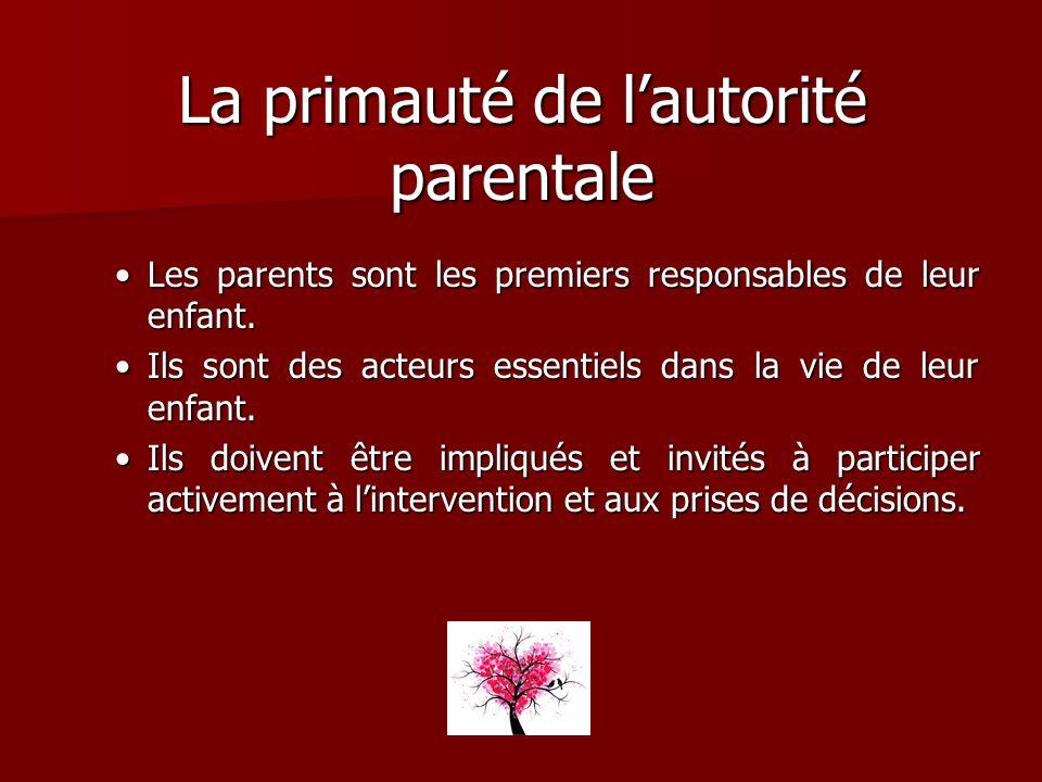 La primauté de lautorité parentale Les parents sont les premiers responsables de leur enfant.Les parents sont les premiers responsables de leur enfant