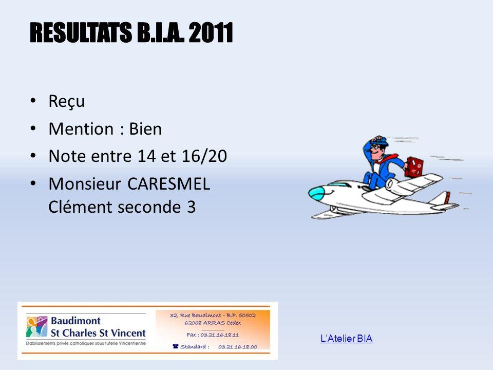 Reçu Mention : Bien Note entre 14 et 16/20 Monsieur CARESMEL Clément seconde 3 LAtelier BIA