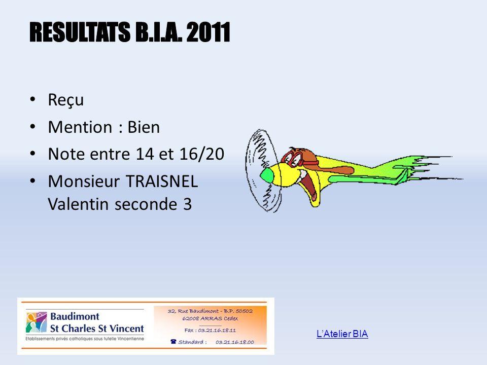 Reçu Mention : Bien Note entre 14 et 16/20 Monsieur TRAISNEL Valentin seconde 3 LAtelier BIA