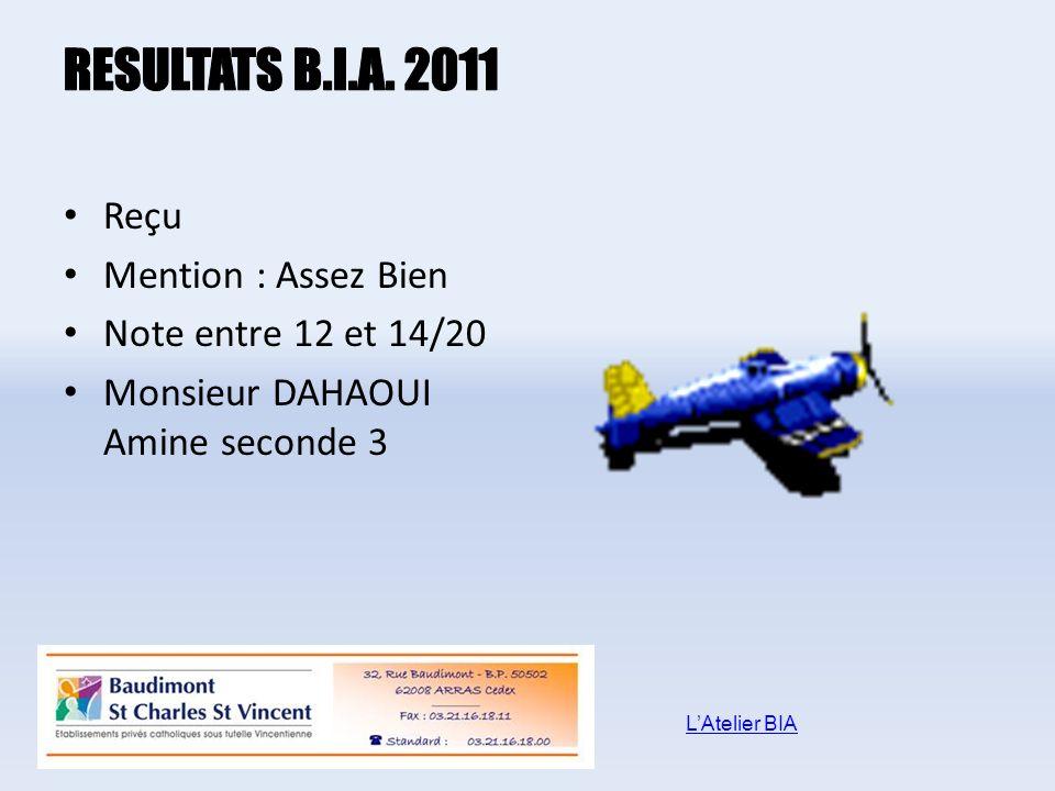Reçu Mention : Assez Bien Note entre 12 et 14/20 Monsieur DAHAOUI Amine seconde 3 LAtelier BIA