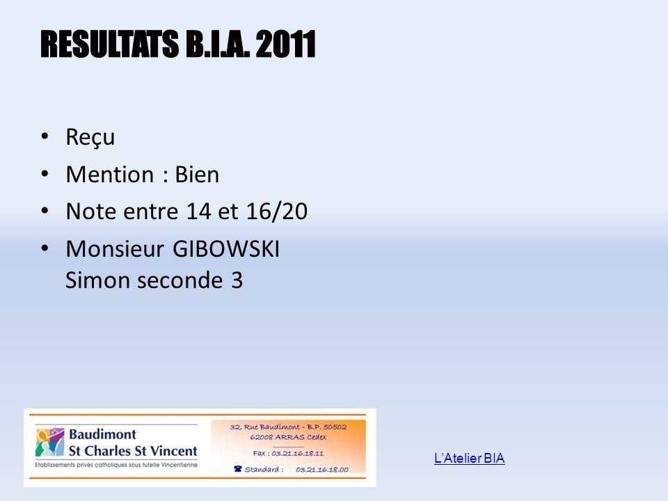 Reçu Mention : Bien Note entre 14 et 16/20 Monsieur GIBOWSKI Simon seconde 3 LAtelier BIA
