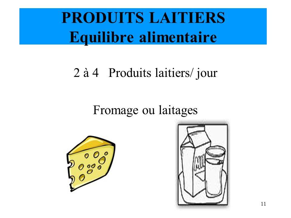 11 2 à 4 Produits laitiers/ jour Fromage ou laitages PRODUITS LAITIERS Equilibre alimentaire