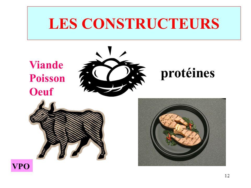 12 LES CONSTRUCTEURS Viande Poisson Oeuf protéines VPO