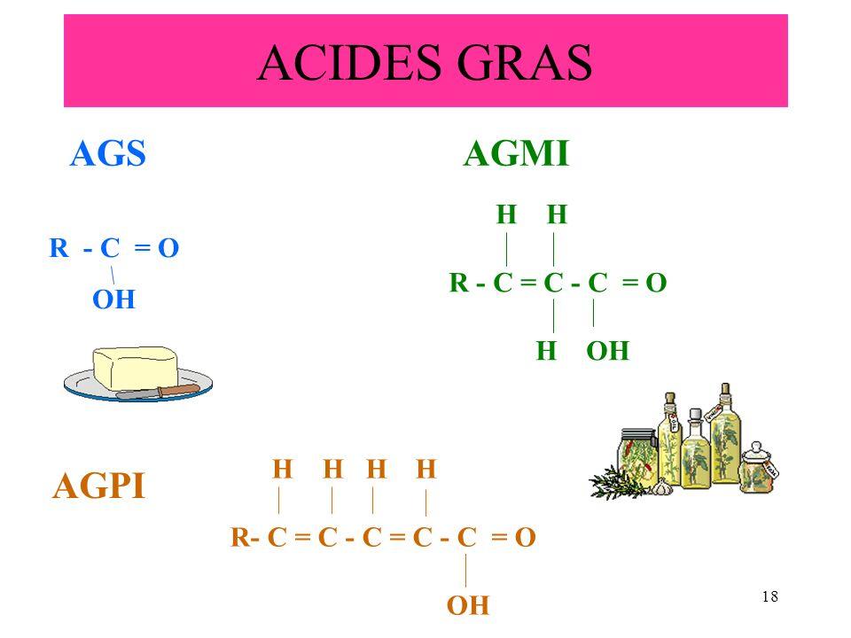 18 ACIDES GRAS AGS AGMI R - C = O OH H H R - C = C - C = O H OH H H H H R- C = C - C = C - C = O OH AGPI