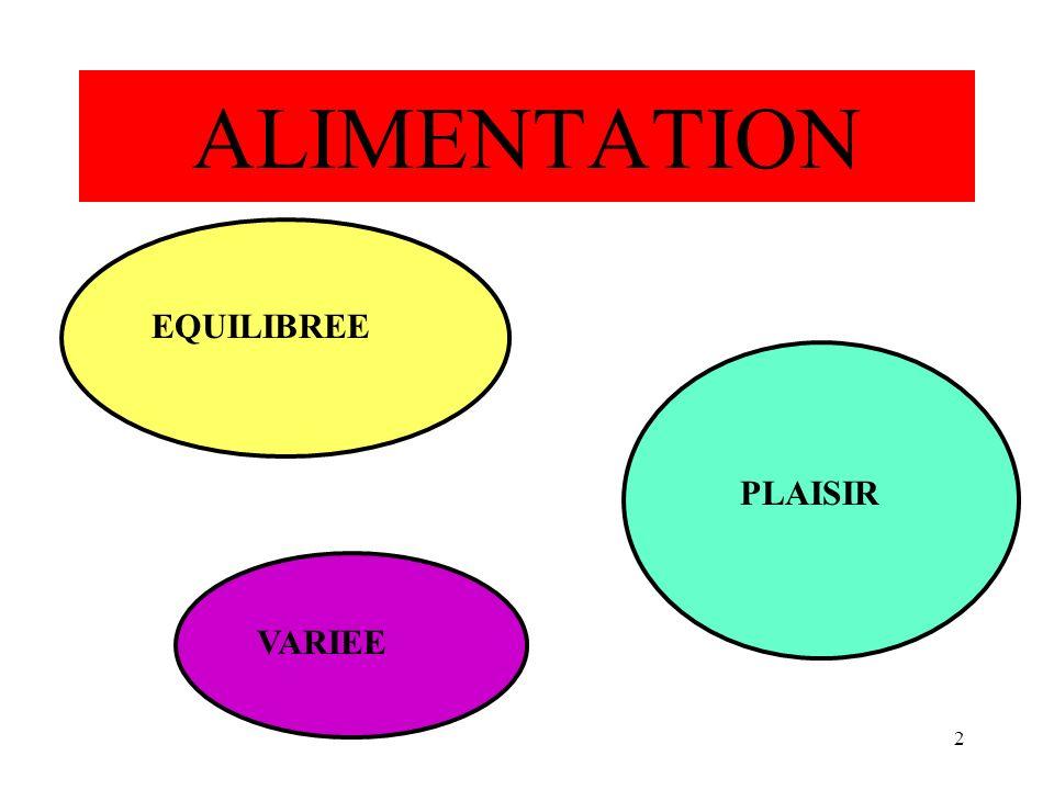 2 ALIMENTATION EQUILIBREE VARIEE PLAISIR