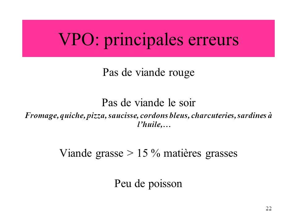 22 Pas de viande rouge Pas de viande le soir Fromage, quiche, pizza, saucisse, cordons bleus, charcuteries, sardines à lhuile,… Viande grasse > 15 % m