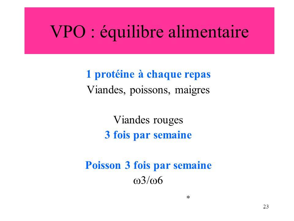 23 1 protéine à chaque repas Viandes, poissons, maigres Viandes rouges 3 fois par semaine Poisson 3 fois par semaine 3/ 6 VPO : équilibre alimentaire
