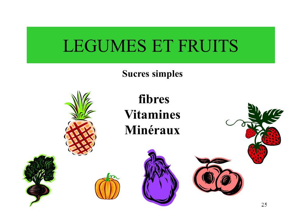25 LEGUMES ET FRUITS Sucres simples fibres Vitamines Minéraux
