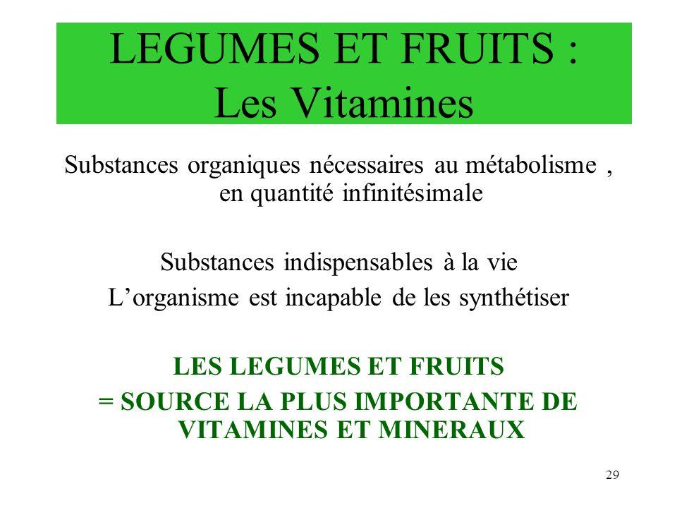 29 LEGUMES ET FRUITS : Les Vitamines Substances organiques nécessaires au métabolisme, en quantité infinitésimale Substances indispensables à la vie L
