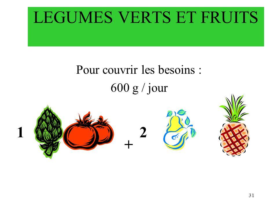 31 LEGUMES VERTS ET FRUITS Pour couvrir les besoins : 600 g / jour 1 + 2