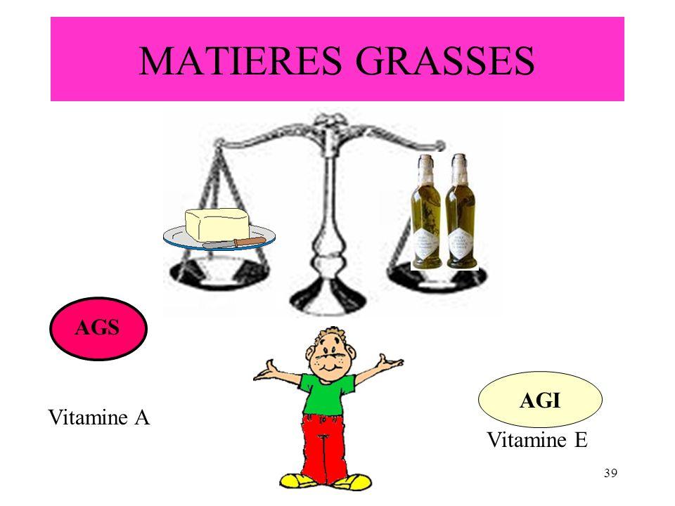 39 MATIERES GRASSES AGI AGS Vitamine A Vitamine E