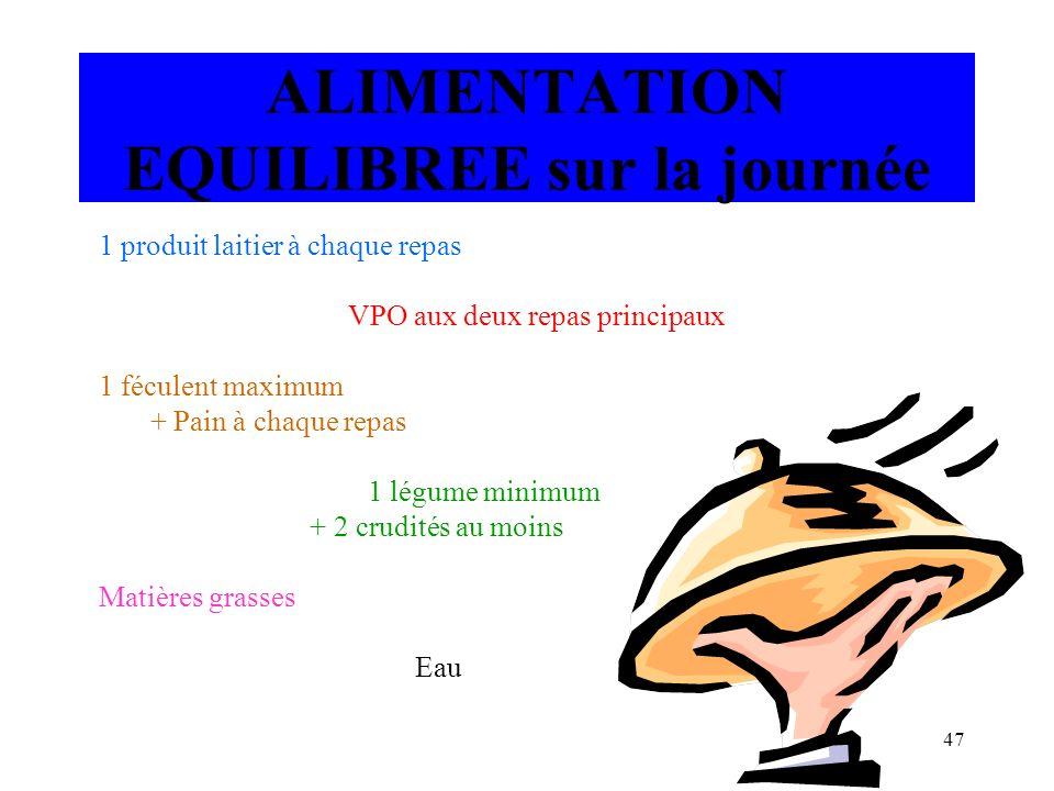 47 ALIMENTATION EQUILIBREE sur la journée 1 produit laitier à chaque repas VPO aux deux repas principaux 1 féculent maximum + Pain à chaque repas 1 lé