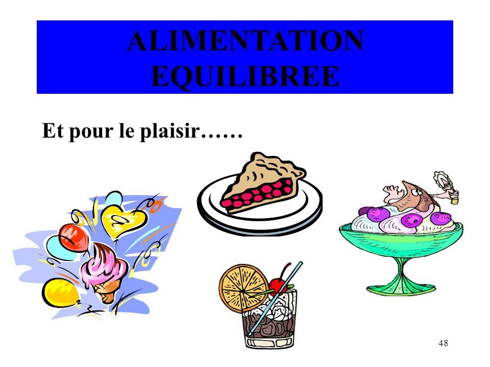 48 ALIMENTATION EQUILIBREE Et pour le plaisir……
