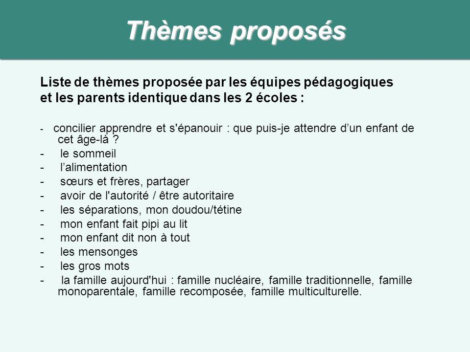 Liste de thèmes proposée par les équipes pédagogiques et les parents identique dans les 2 écoles : - concilier apprendre et s'épanouir : que puis-je a